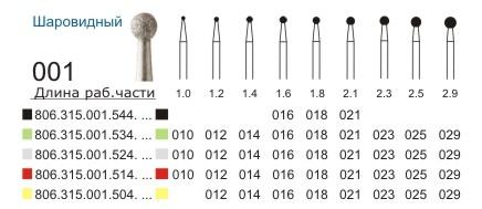Боры турбинные алмазные DIASA 315.001.524.016 (шаровидный, среднезернистый, d=1,6мм)